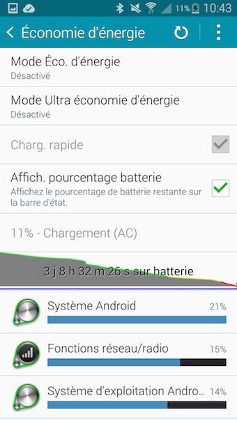 Galaxy Note 4 : économie d'énergie