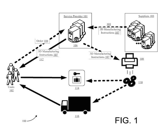 Dépôt de brevet d'Amazon pour l'impression 3D