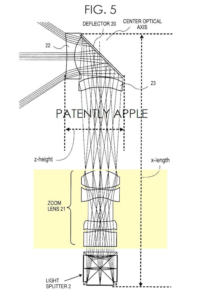 Explication du brevet