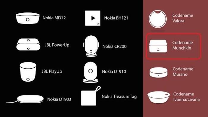 Microsoft Lumia 950 et 950 XL : accessoires