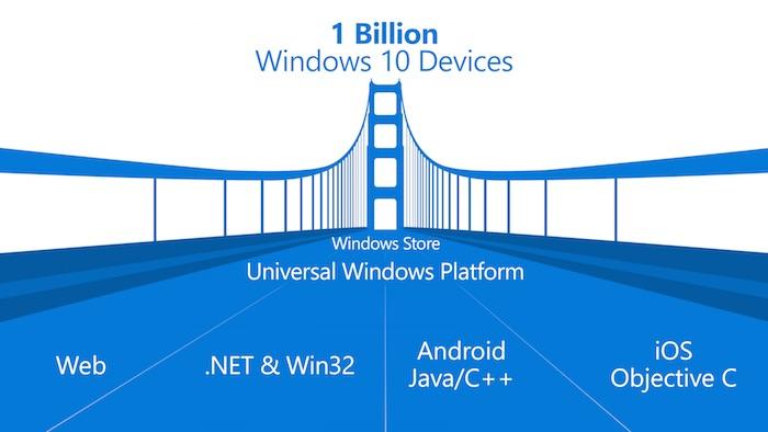Microsoft publie un outil open source pour pousser les apps iOS vers Windows