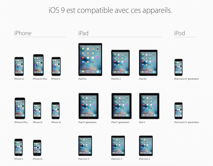 iOS 9 : les iDevices compatibles