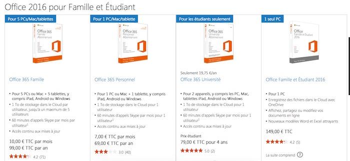 Microsoft Office : coûts