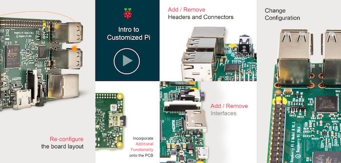 Vous pouvez maintenant personnaliser votre propre Raspberry Pi