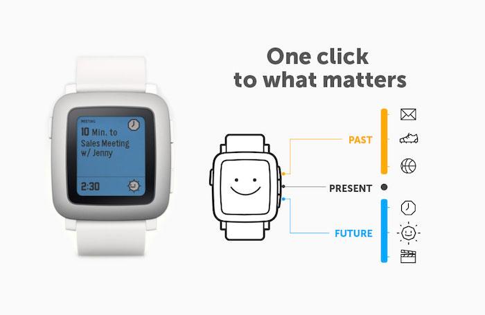 Vous pouvez enfin essayer Pebble Timeline sur votre ancien modèle