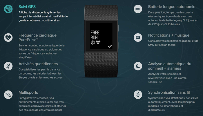 quels tracker d 39 activit fitbit devez vous acheter. Black Bedroom Furniture Sets. Home Design Ideas