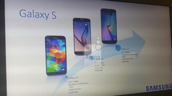 Galaxy S7 : une modeste mise à niveau du Galaxy S6 ?