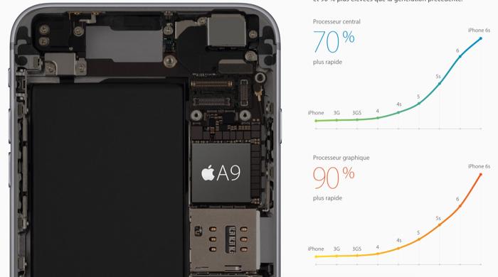 Apple n'est pas dans la guerre des spécifications