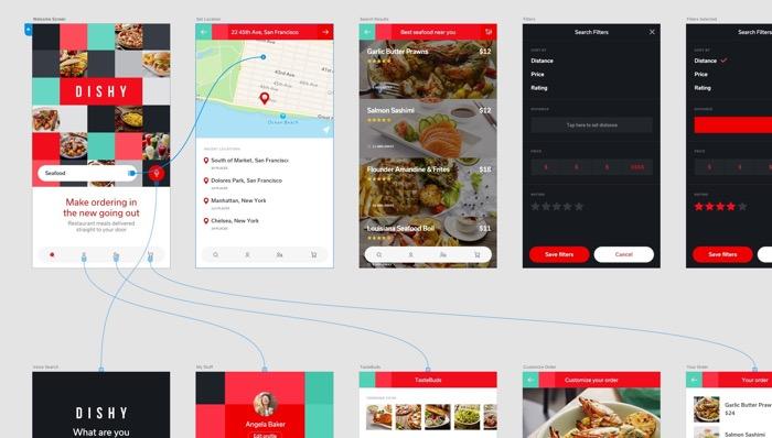 Adobe Experience Design CC