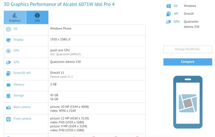 Les rumeurs d'un Alcatel Idol 4 Pro sous Windows 10 Mobile s'intensifient