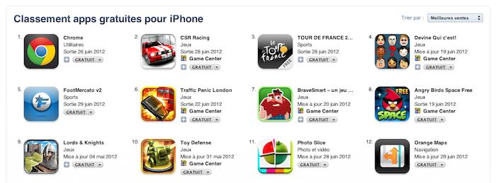 Chrome pour iOS en tête du classement de l