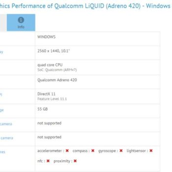GFXBench a piégé une tablette Windows équipée d