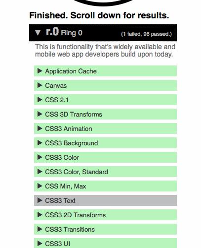 Facebook Ringmark va devenir complètement Open Source