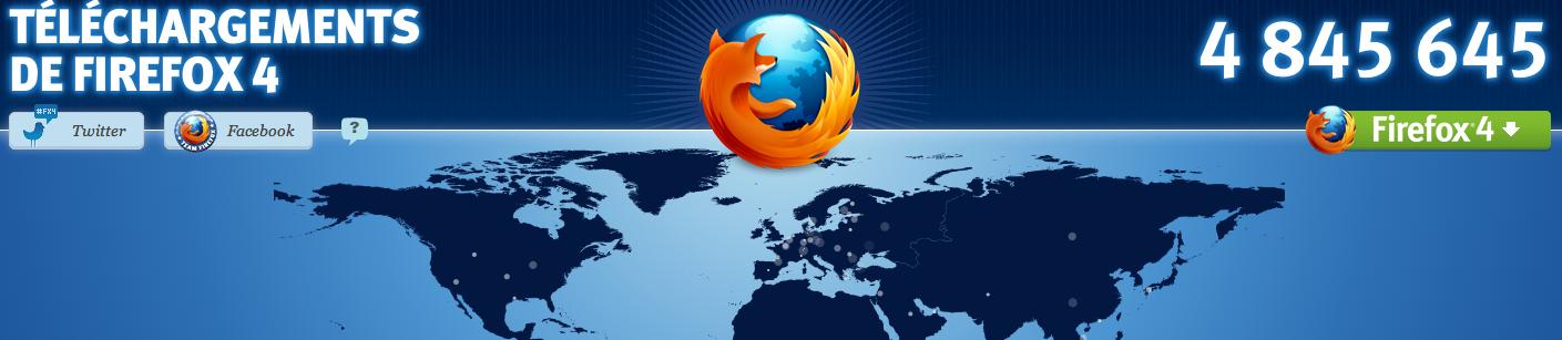 Firefox réalise 3,5 millions de téléchargements en une heure - Compteur téléchargement Firefox