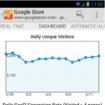 Google Analytics arrive enfin sur Android ! – Le rapport en temps réel