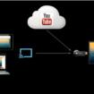 Comment fonctionne le Chromecast ?