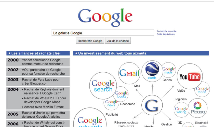 Empire de Google en 10 ans