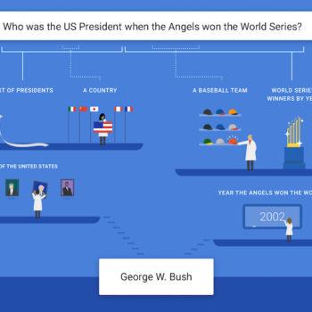 Google Recherche devient plus intelligent, et est le meilleur moyen pour tricher