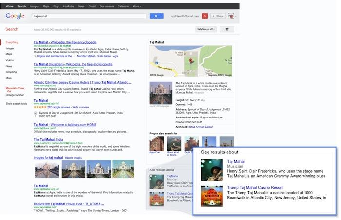 Google Search est désormais 1000 fois plus intelligent avec Google Knowledge Graph