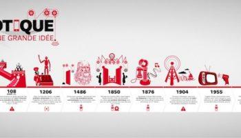 Home by SFR, un produit innovant – SFR – Domotique – Infographie
