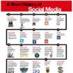 Infographie : Ce qu