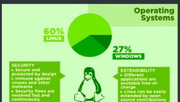 Infographie : Et si l
