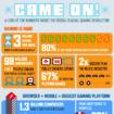 Infographie : le développement de jeux sur mobile devient facile et rentable