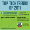 Infographie : Les tendances technologiques en 2011