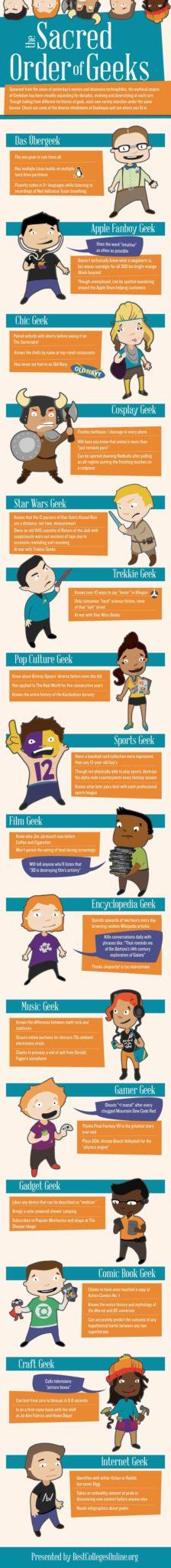 Infographie : Quel genre de geek êtes-vous ?