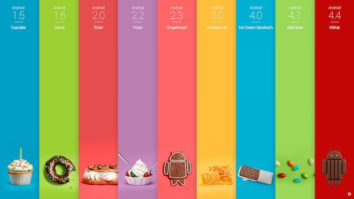 how to change android version to kitkat