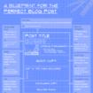 Infographie : Le plan directeur pour un article de blog parfait !
