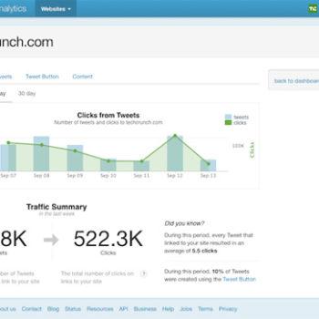 Les acteurs du Web en ont parlé [#10] – Twitter Web Analytics