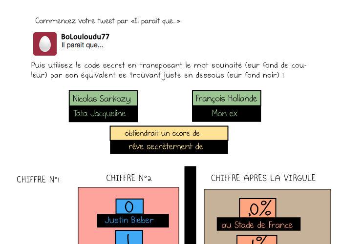 Les codes #RadioLondres pour tweeter en toute légalité ce second tour des présidentielles