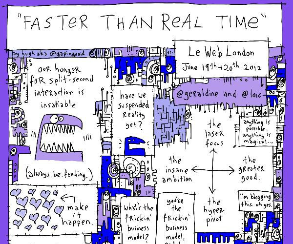 LeWeb'12 London : Faster than Real Time, entendez par là Plus rapide qu