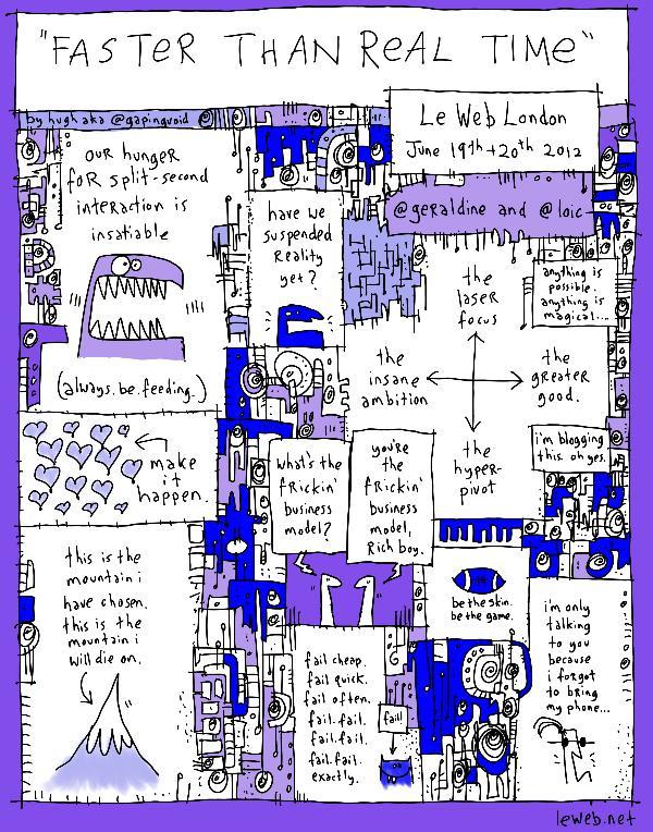 LeWeb'12 London : Faster than Real Time, entendez par là Plus rapide qu
