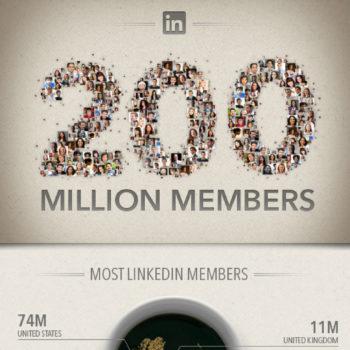 LinkedIn recense près de 200 millions de membres