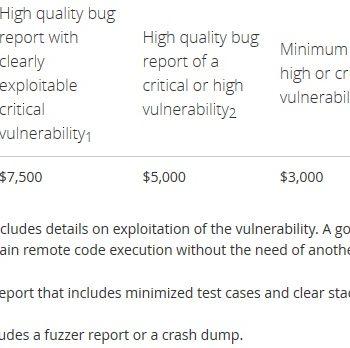 Bug Bounty : la recherche de bugs dans Firefox est rentable