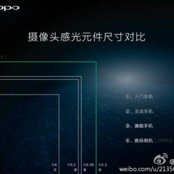 Comparaison du capteur photo du Oppo N3