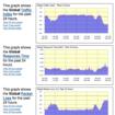 Petite information avant le weekend … Dropbox est inacessible !