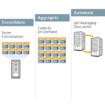 Présentation de SkySQL, une architecture de