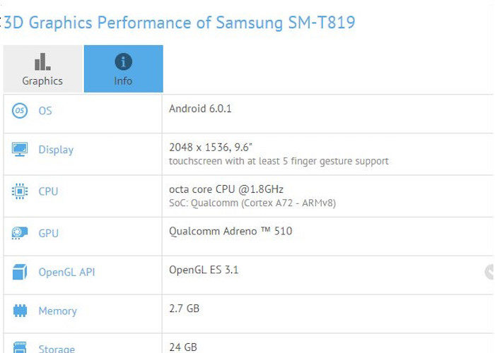 Samsung pourrait lancer sa Samsung Galaxy Tab S3 au MWC 2016
