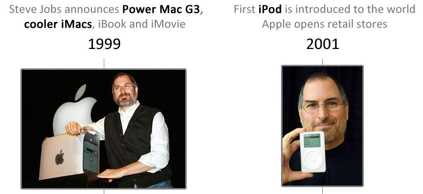 Steve Jobs en dix infographies - Sa vie