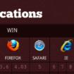 W3C : HTML5 sera terminé en 2014 – Interopérabilité des systèmes