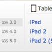 BrowserStack la solution ultime pour tester vos sites / applications Web sur les dispositifs mobiles – iOS