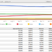 I9 continue de croître, les autres parts de marché des navigateurs bougent