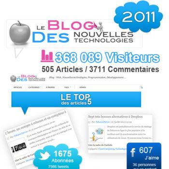 Infographie : Les chiffres du BlogNT en 2011 !