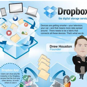 Les acteurs du Web en ont parlé [#27] – Dropbox : Leader des services de stockage en ligne