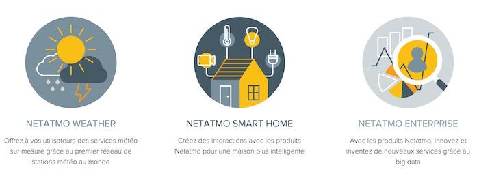 Netatmo Weather, Netatmo Smart Home et Netatmo Enterprise