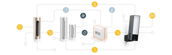 Netatmo lance Netatmo Connect, l'écosystème pour les développeurs de domotique