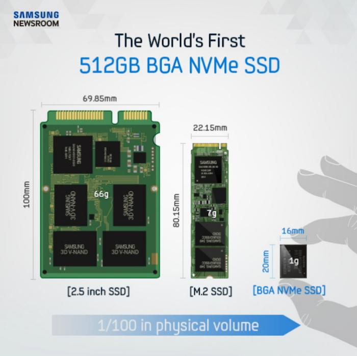Samsung SSD PM971-NVMe